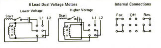 wiring diagram for forward reverse single phase motor images forward reverse switch wiring diagram get image about wiring