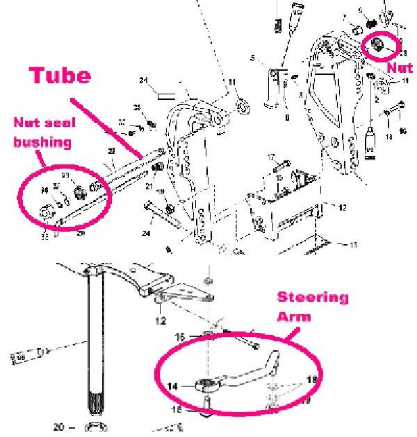 minn kota 565 parts diagram strikemaster parts diagram elsavadorla