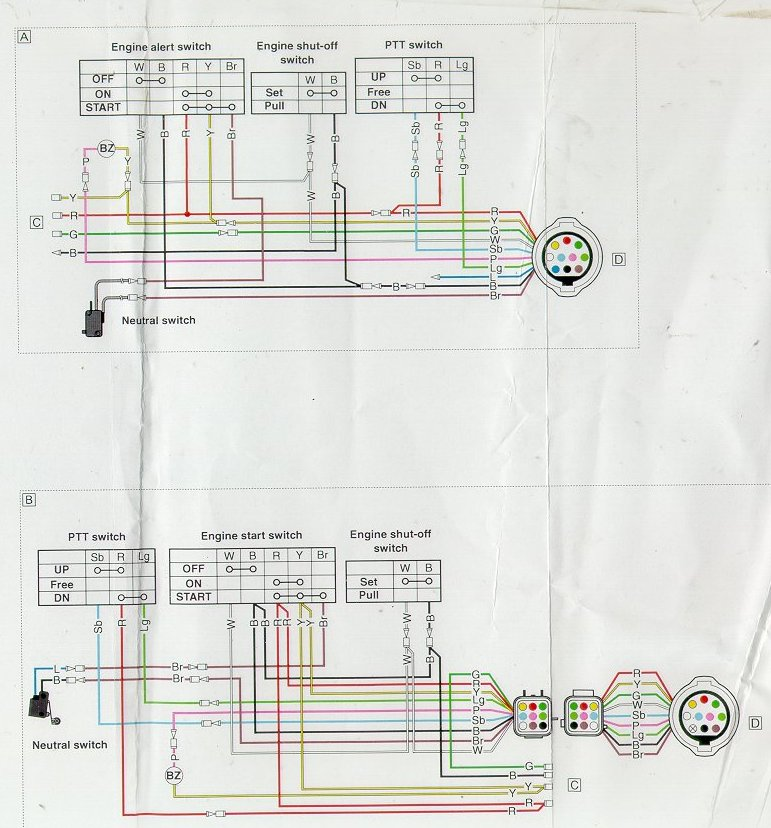 yamaha 703 remote control wiring diagram the wiring diagram yamaha 703 control the hull truth boating and fishing forum wiring diagram